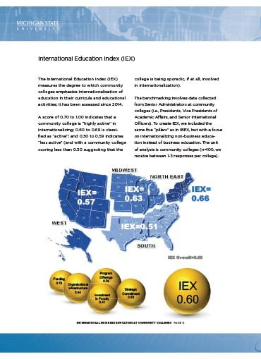 2019 Nationwide Benchmarking Report on International Business Education at Community Colleges